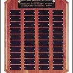 Plaque – Perpetual Series Plaques with 40 Plates 1